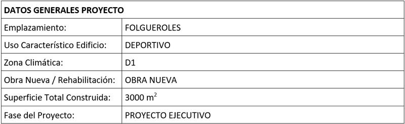 Tabla datos generales proyectos