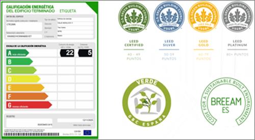 Figura 2. Certificaciones en EECN.