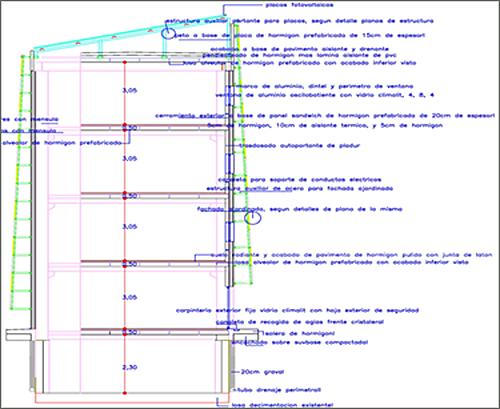 Figura 8. Sección constructiva, estructura y envolvente