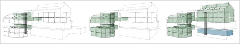Figura 4. La accesibilidad a través de las distintas fases.