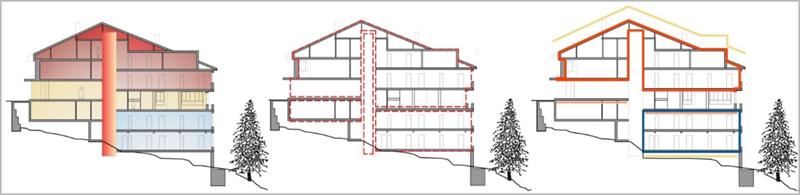 Figura 8. (izq.) Sectores de uso e intensidad (centro) sectores de incendios (dcha.) Refuerzos aislamiento.