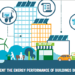 BPIE publica una guía de apoyo para la implementación de la Directiva europea de eficiencia energética en edificios