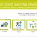 La Comisión Europea subvencionará 47 proyectos relacionados con el medio ambiente