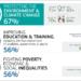 El medio ambiente y el cambio climático, entre las prioridades de la UE según una encuesta realizada a los jóvenes