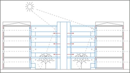 Figura 5. Esquema sobre la relación entre el nuevo núcleo vertical para mejora de la accesibilidad y medidas aplicadas en el caso de estudio. Fuente:(Marqués, 2017).