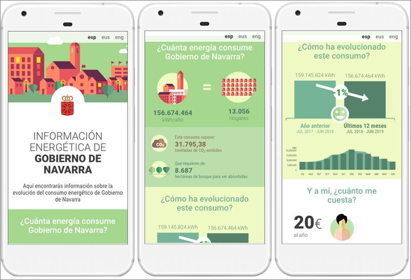 Portal Energético Navarra
