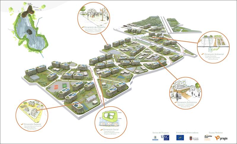 Imagen del aspecto que tendrá el barrio multiecológico ubicado en Lugo.