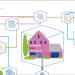 El proyecto europeo AZEB desarrolla una metodología de construcción de edificios de consumo casi nulo asequible