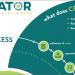 El proyecto CREAToR fomentará la eliminación y circularidad de los plásticos bromados de los residuos