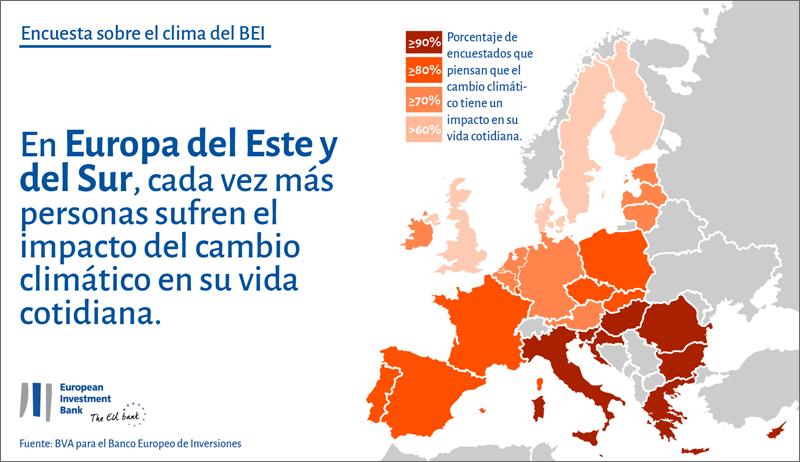 encuesta sobre el clima del bei resultados europa