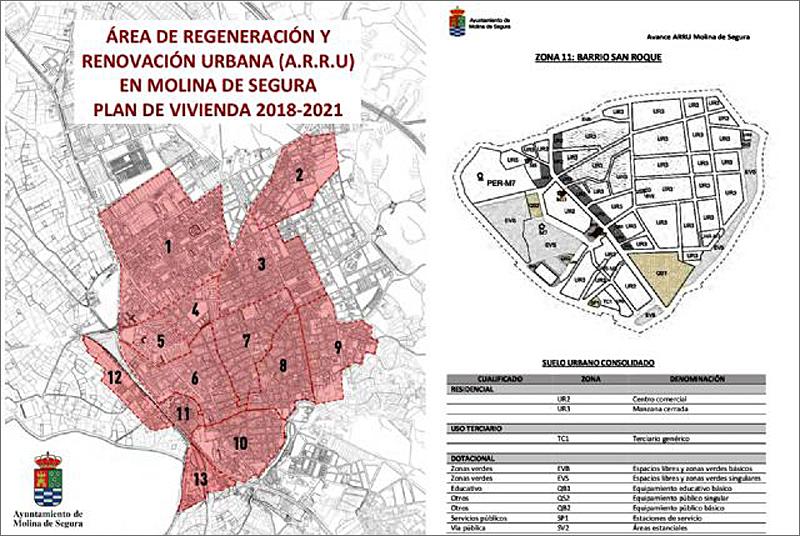 Plan de regeneración urbana de Molina de Segura