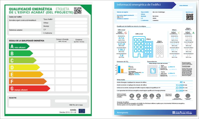 Figura 6. Imagen de la etiqueta de eficiencia energética y del informe de gasto energético.