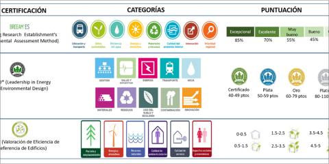 Impacto del control eficiente de los sistemas de HVAC en la sostenibilidad y eficiencia energética