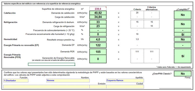 Figura 4. Resultados del Proyecto inicial según PHPP.