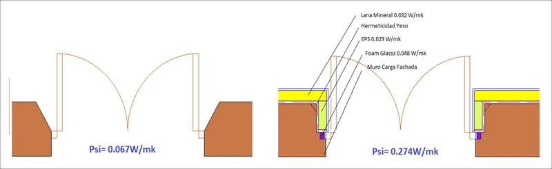 Figura 6. Puente térmico del estado inicial de proyecto y propuesta Enerphit.