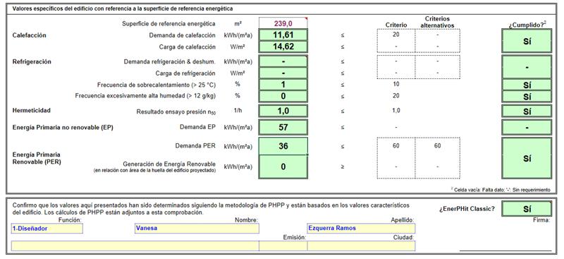 Figura 7. Resultados de la propuesta EECN EnerPHit, según PHPP.