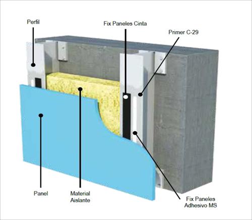 Diseño del sistema con los tres componentes.
