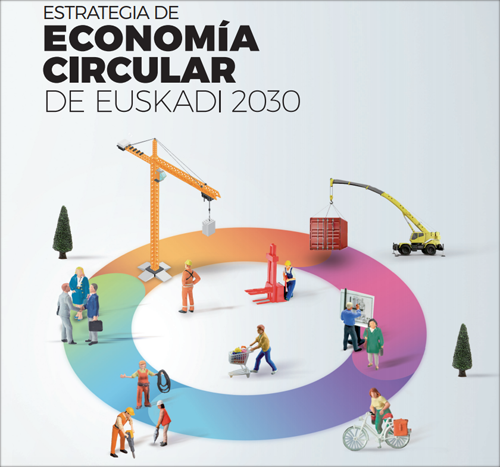 estrategia de economia circular de euskadi