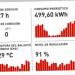 Servicio de monitorización de iluminación inteligente de Trilux