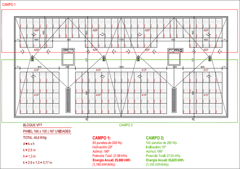 plano instalación fotovoltaica