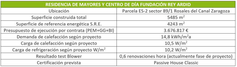 tabla de demanda