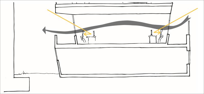 Figura 4. Situación del funcionamiento de los huecos en el servicio de informática.