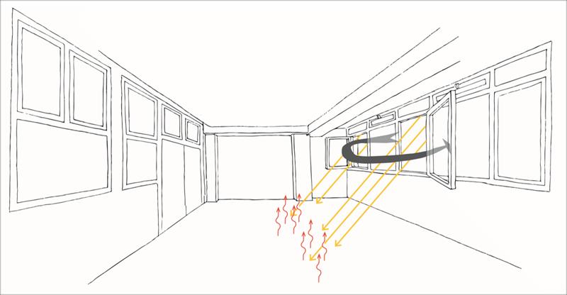 Figura 2. Situación general del funcionamiento de los huecos de los despachos.