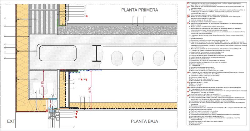 Figura 7. Detalle Constructivo. Continuidad de la capa aislante y hermeticidad cerramientos opacos y semitransparentes.
