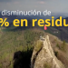 Objetivos de sostenibilidad de Sika