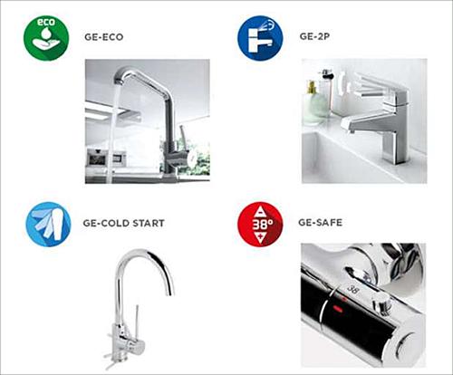 soluciones de Genebre para la gestión sostenible del agua que aumentan la eficiencia y el ahorro energético.