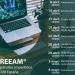 BREEAM ofrecerá 11 webinars online gratuitos sobre su metodología de construcción sostenible