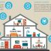 La 'Guía de la Reforma' de Andimac ayuda a mejorar el confort y la eficiencia energética