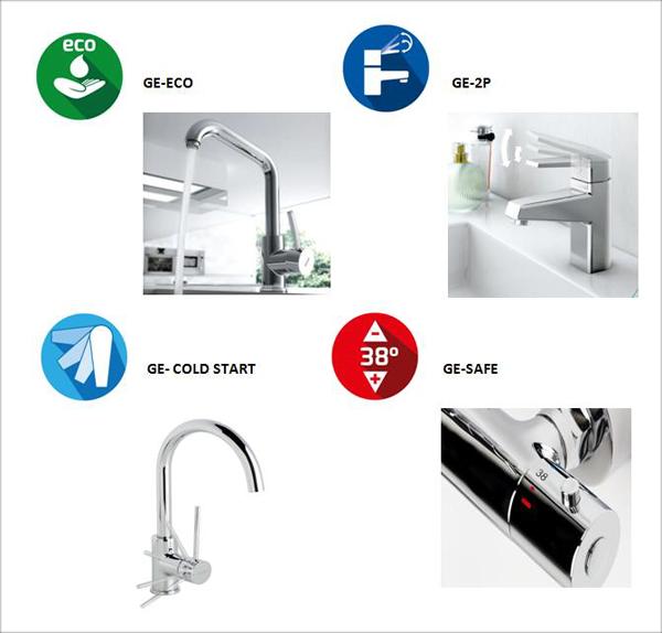 Cuatro sistemas tecnológicos de Genebre que ayudan al ahorro de agua y energía.