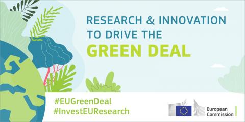 Consulta abierta sobre proyectos H2020 relacionados con el Pacto Verde Europeo