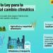 La rehabilitación será un motor de reactivación económica en la futura Ley de Cambio Climático