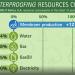 Renolit alcanza una producción del 127% aplicando medidas de sostenibilidad