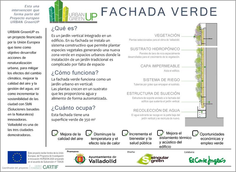 Estructura del jardín vertical instalado en la fachada de El Corte Inglés.