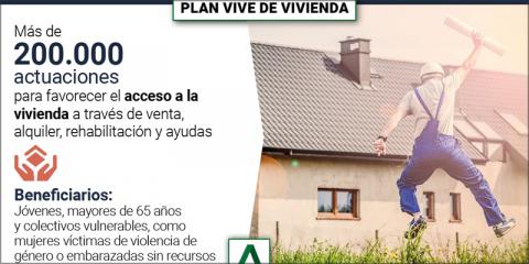 La Junta de Andalucía aprueba el Plan Vive de vivienda y rehabilitación urbana