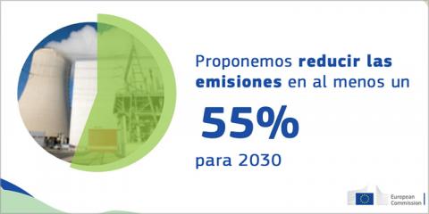 La Comisión Europea propone reducir las emisiones en un 55% para 2030