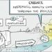Finaliza el proyecto BIMplement para mejorar la construcción y rehabilitación de los ECCN