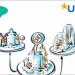Convocatoria de proyectos piloto de mecanismos de transferencia de la UIA