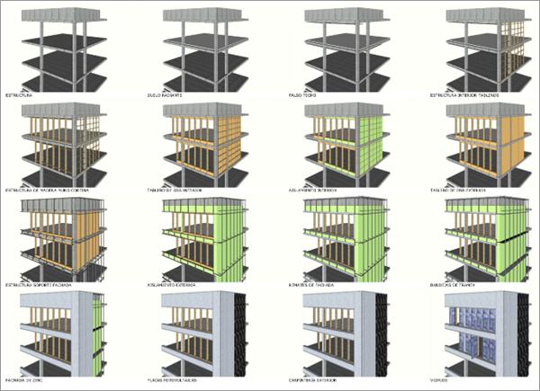 Figura 11. Esquema de construcción de cerramiento de fachada.