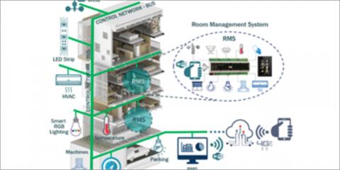 Sistema de iluminación Led con control magnético e integración de sensores IoT para edificios inteligentes