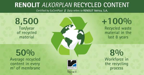 renolit alkorplan reciclaje