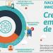 Ivace lanza nuevas convocatorias para proyectos de I+D+i en línea con el Pacto Verde Europeo
