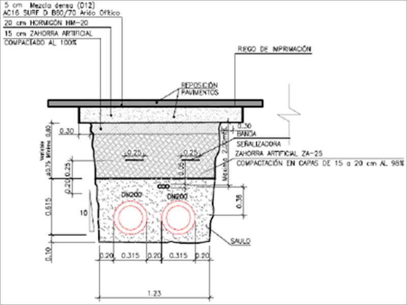 zanja y tubería de red de calor