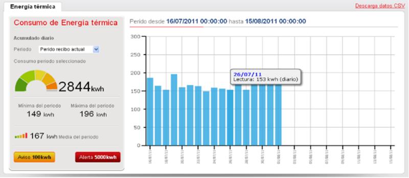 visualización de webapp