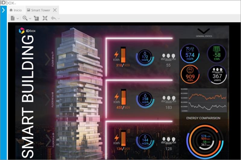 Figura 5. Sinóptico de monitorización de edificio [2].