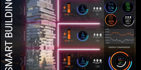 Smart Building: Monitorización y eficiencia energética combinadas para alcanzar la nueva era de edificios sostenibles