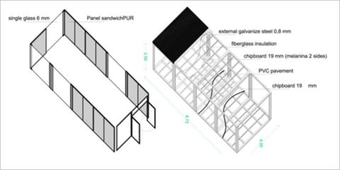 Eficiencia energética en la construcción industrializada ligera y sus contextos geográficos: Un caso de estudio